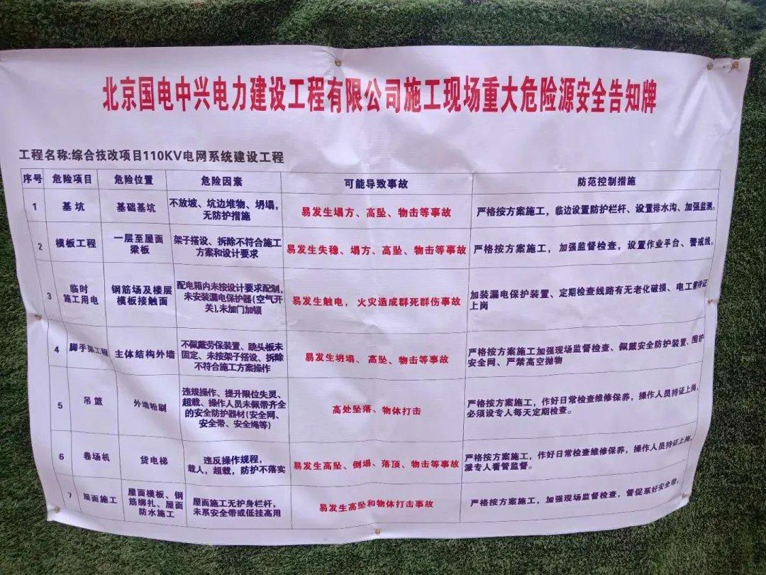 四川泸州北方化工110kV变电